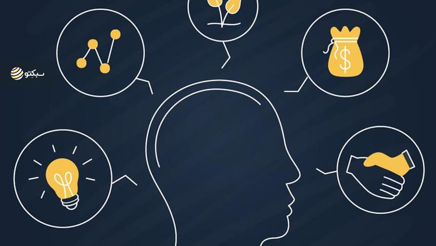 مسیر تحقق ایده های کارآفرینی چیست؟